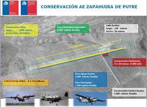 aeropuerto_zapahuira