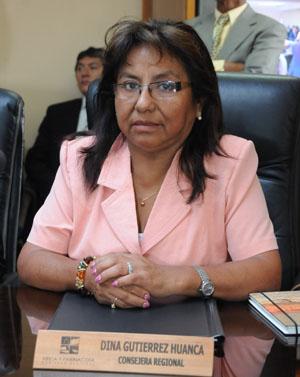 Core Dina Gutiérrez Huanca