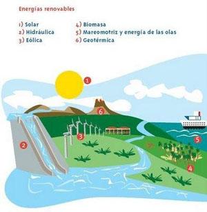 energias_renovables_dibujo