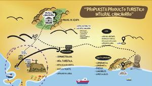 sernatur_propuesta_chinchorro
