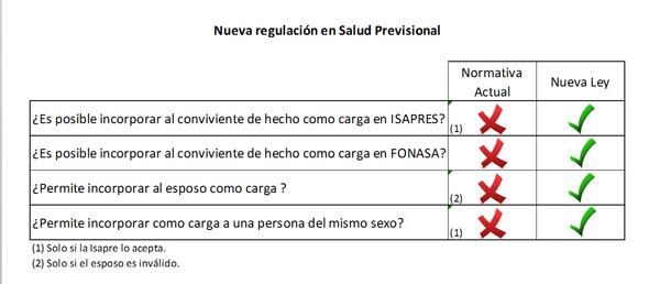salud_nueva_regulacion